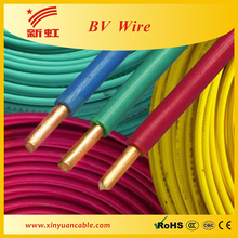 Solid copper core flexible electrical wire PVC insulated cable 0.5mm2 1.5mm2 4mm2