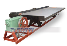 shaking tables for gold processing manufacturer