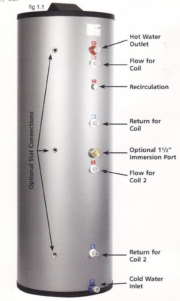 water tank 9.JPG