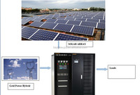 BAYKEE off grid pv solar panel