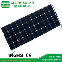 135W 250Wp 300W Solar Pv Panel Module For Charging Electrical Equipment Battery