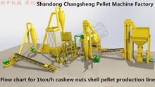 CS 2015 Professional 1ton/hour cashew nuts shell pellet production line for sale