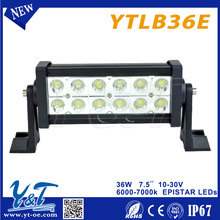 perfect auto head led lamp led lighting auto parts proof Led Light Bar
