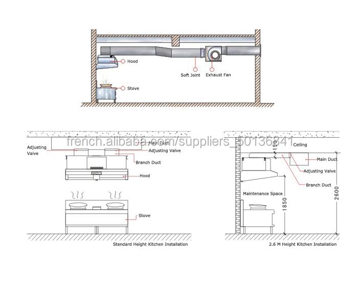 pr cipitateur lectrostatique avec hotte de cuisine hotte de cuisine id de produit 500002618857. Black Bedroom Furniture Sets. Home Design Ideas
