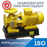 China supplier High efficiency GBW nitric acid pump for strong acid
