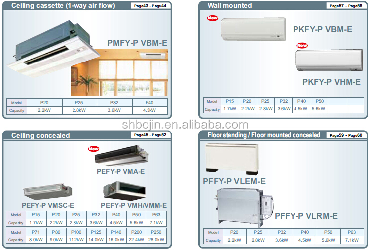 Image Result For Mitsubishi Air Conditioner Cost