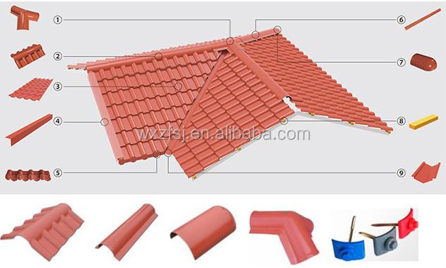 kunststoff dachziegel hersteller in china dachziegel. Black Bedroom Furniture Sets. Home Design Ideas