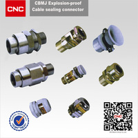 CBMJ universal joint for pipe