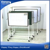 CE Standard ISO9001 Quality Control classroom blackboard