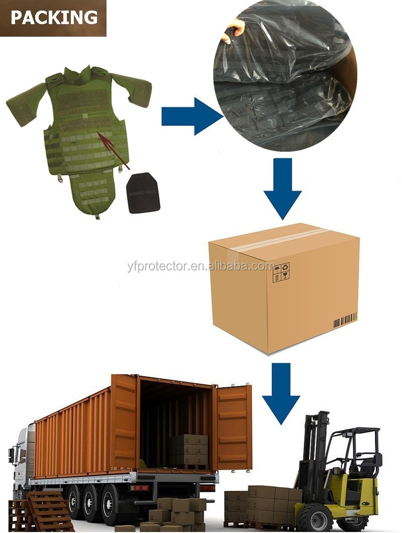 molle body armor-packing.jpg