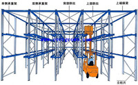 competitive price coldroom rack system manufacturers for industrial warehouse storage