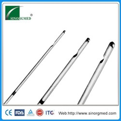 China Professional Manufacturer Wrinkle Removal Hyaluronic Acid Fillers Micro Cannula