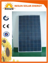 2014 New Hot Sale Perfect Quality Best Price Solar Panel 250W
