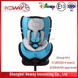 Eu standard rotating car seat with low price