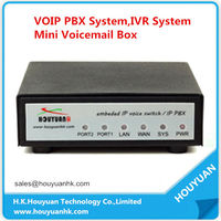 IP02 ,IP PBX02 support UP to 64 IP Phone,VOIP System 5 IP02 will send TDM400P cards like a gift