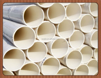 Rigid 8 and 9 inch PVC water pipe for Middle East market