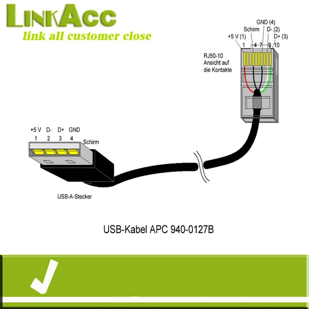 Usb to rj45 wiring complete wiring diagrams fantastic usb to rj45 pinout festooning best images for wiring rh oursweetbakeshop info usb to rj45 cable wiring diagram usb to rj45 wiring diagram asfbconference2016 Choice Image