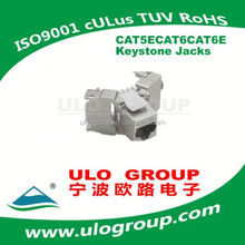 Customize rj45 splitter with parallel wiring manufacturer ulo group -021
