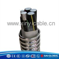 low smoke free halogen heat resistant electrical cable sizes