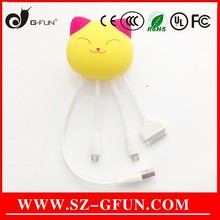 2015 Christmas gift items Lucky Cat newest in July wholesale gift items $1.75-$2.1