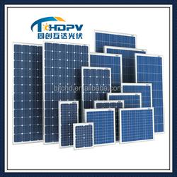solar system 100W 200W 250W solar pv polycrystalline panel price with CE TUV certificate
