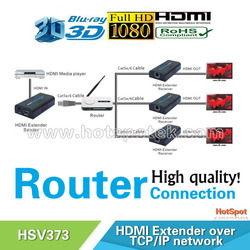 cat5e HDMI Extender HDMI Extender over single 100m 120m cat5e cat6 cable cost down high quality /cat5e hdmi extender