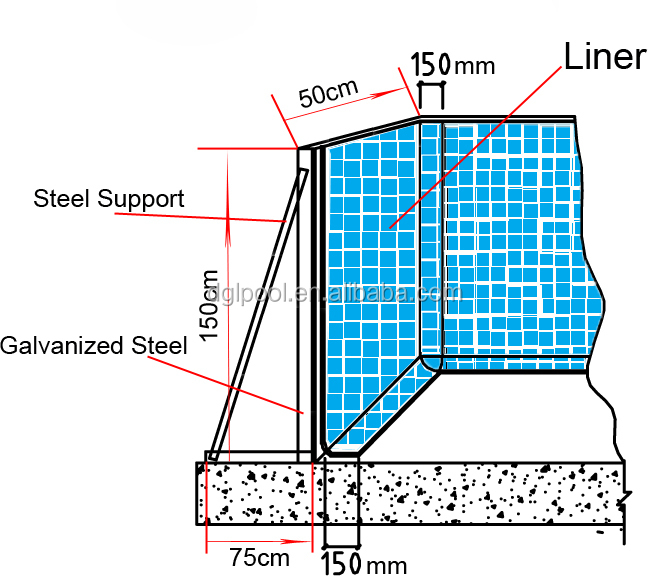 2015 europe style degaulle small steel pool construction for Swimming pool construction details