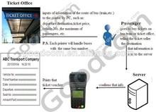 Portable Handheld WIFI/GPRS/SMS Printer for Bus Ticketing(Work Flow Customizable)