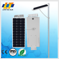 China manufacture supply cheap High Quality 40W solar led garden light Outdoor
