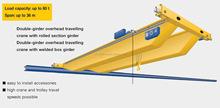 LH Model Electric Hoist Double Girder Overhead E.O.T Cranes