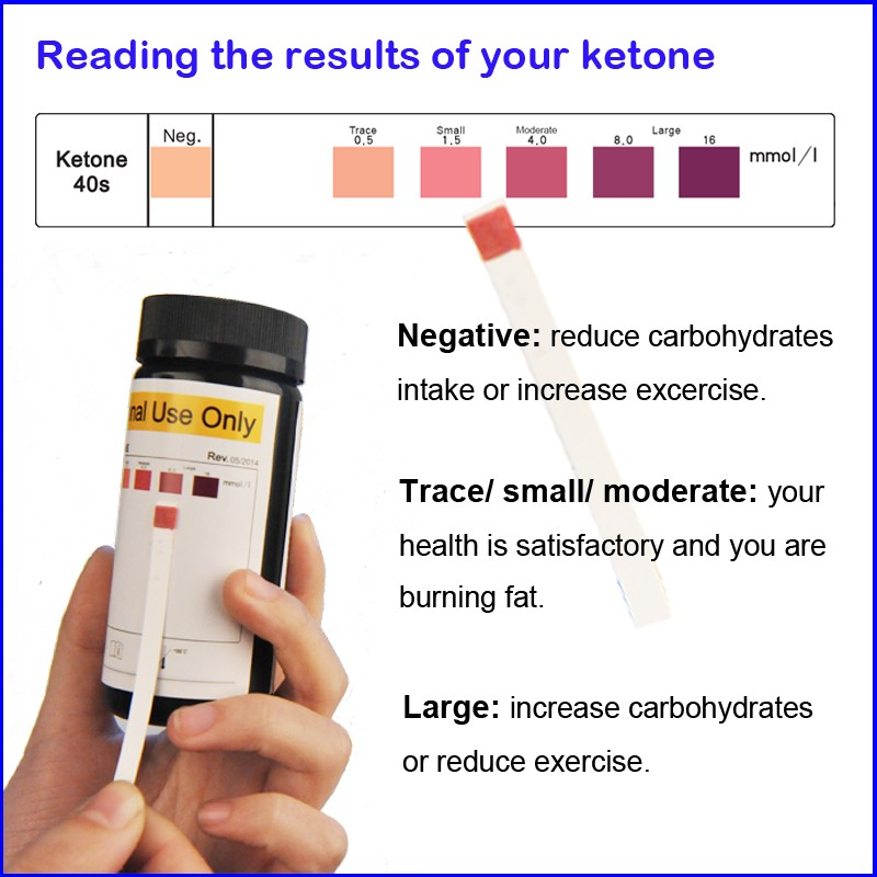Accurate Reagent Strips For Urinalysis Ketone Test Strips Urs 1k