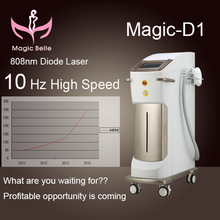 High quality and low price!!!!! 808nm diode laser /hair removal/CE/Beauty Equipment/Salon essential