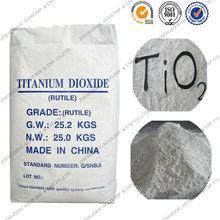 prices titanium dioxide rutile