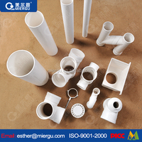Plastic pipe 2 inch pvc pipe for water drainage