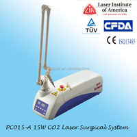 CO2 surgical laser treatment for hemorrhoids