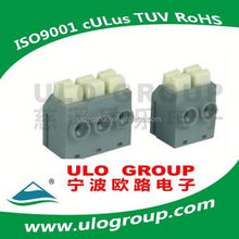 UL TUV wire spring terminal ULO group 021