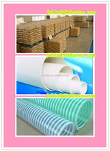 used in pipe window tube profiles and so on