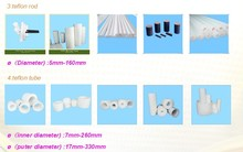 Raw plastic material PTFE products