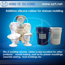 RTV liquid silicone rubber for plaster, gypsum, bronze statues molding