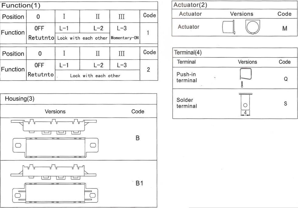 3 vitesse piano commutateur, Commutateur de clavier utilisé pour ventilateur, Hotte