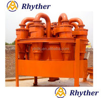 Mining equipment hydrocyclone group for classifying