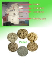 Pet feed/food pellet machine/dry dog food machine