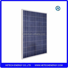 Best poly 75w solar panel price from China Manufacturer
