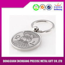 Top level best selling latest metal keychain blanks