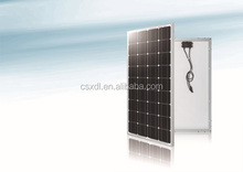 pv solar panel wholesale under low price