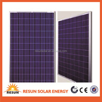 solar panel for high quality price per watt solar panels in india