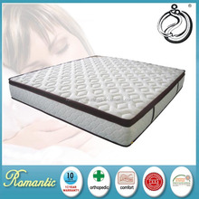 The soft sponge bonnel spring mattress(R-1875)