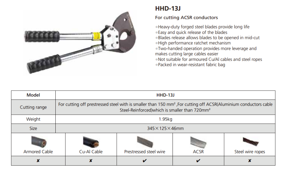 Cutting Tool Ratchet Hydraulic Cable Cutter HHD-95J