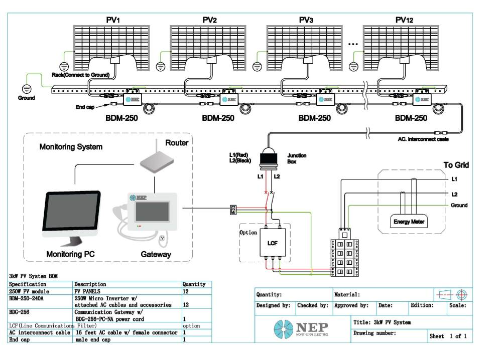 Pitched And Flat Roofs Cec Efficiency 95  Integrated Grounding Nep Solar Inverter