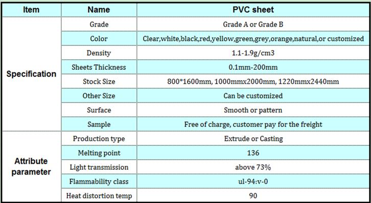 2016 Горячие продажи Звукоизолированные ПВХ доска пены, ПВХ гибкий пластиковый лист